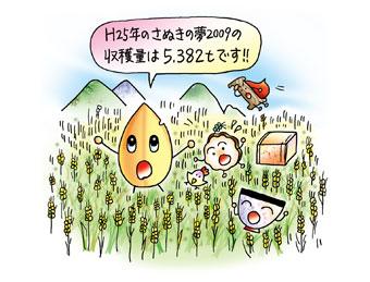 H25の生産量は5,382t