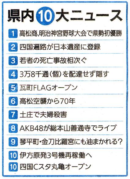 四国新聞社提供2015年今年の10大ニュース