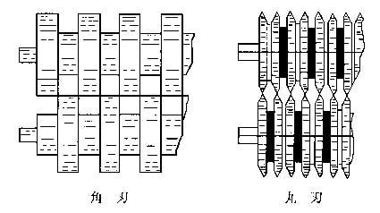 切刃・・・左は断面が長方形に、右は小判型(楕円)になります。(「めんの本より)